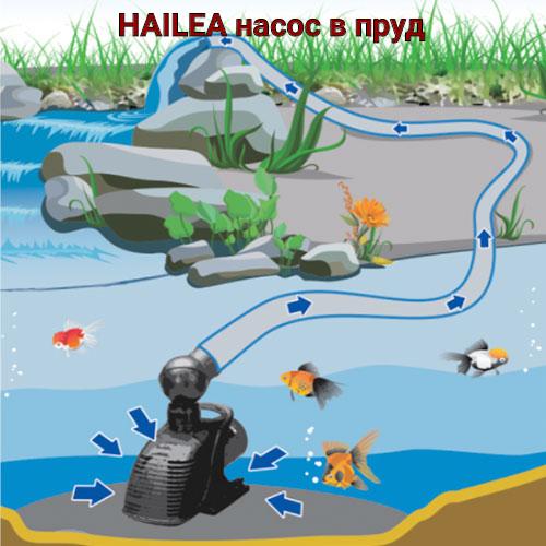 HAILEA насос (помпа) для пруда